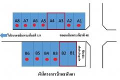 Thananda48-AllPlan